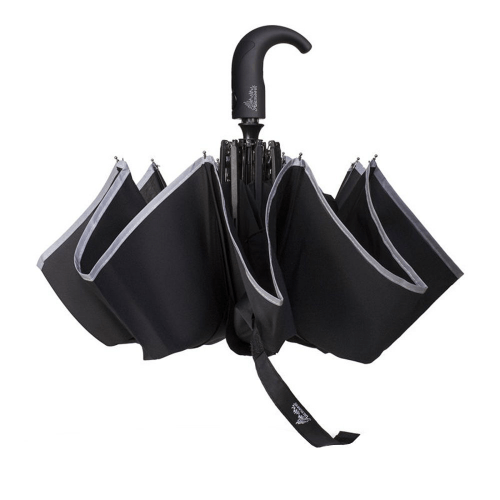 Scotland Packing Guide - Travel Umbrella